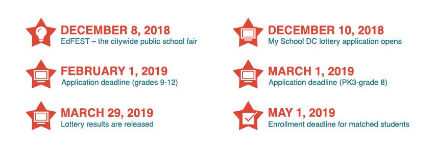 Grade 9 Results 2019